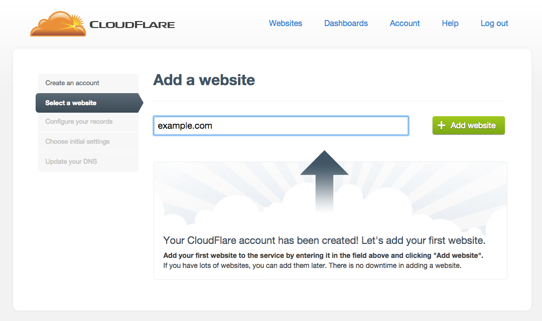 cloudflare in add website